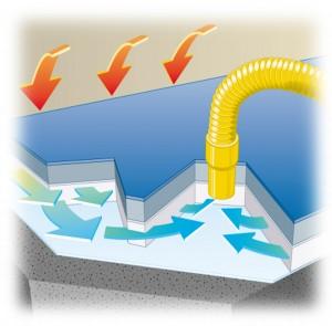 afbeelding onderdruk techniek van waterschade herstelbedrijf - Holland Herstel Groep